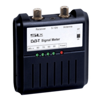 Philex SLX Digital TV Signal Strength Meter