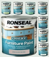 Ronseal Chalky Paint 750ML