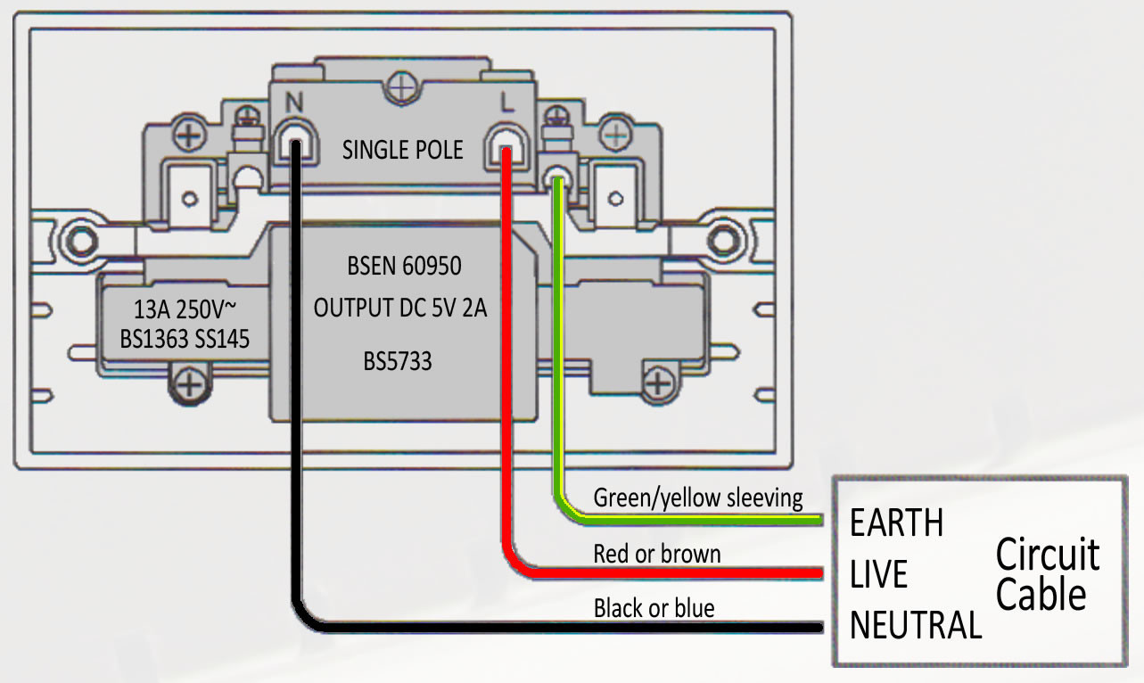 hate trailing plugs learn how to wire a usb socket now rh electricalworld com Wall Plug Wiring Wall Socket Wiring Diagram